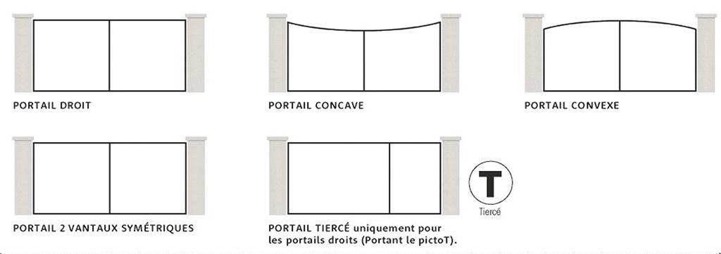Formes portails Cofreco